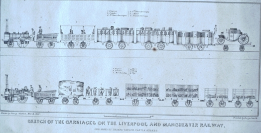 Sketch of the Carriages on the Liverpool and Manchester Railway